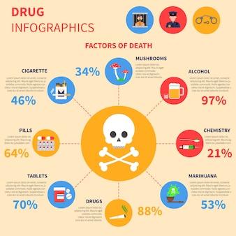 Conjunto de infografías de medicamentos