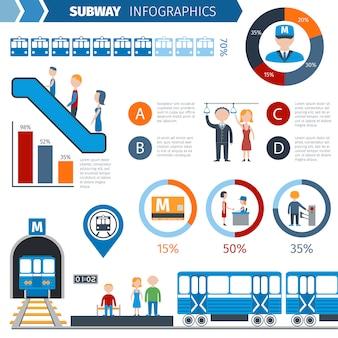 Conjunto de infografías de metro