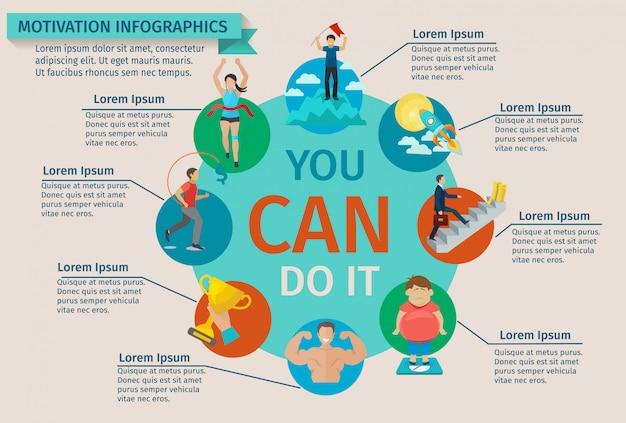 Conjunto de infografías de motivación con concentración de competencia de eficiencia plana y trabajo en equipo.
