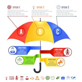 Conjunto de infografías de paraguas