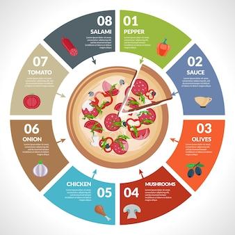 Conjunto de infografías de pizzería