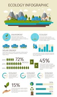 Conjunto de infografías planas ecología