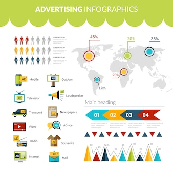 Conjunto de infografías publicitarias