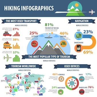 Conjunto de infografías de senderismo