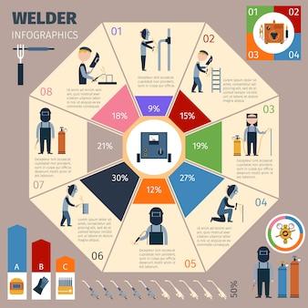 Conjunto de infografías de soldador