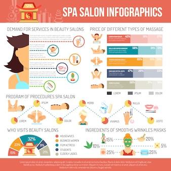 Conjunto de infografías de spa