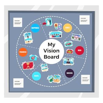 Conjunto de infografías de tablero de visión de sueños con viaje y familia, ilustración vectorial plana