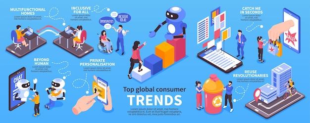 Conjunto de infografías de tendencias de consumo global isométrico.