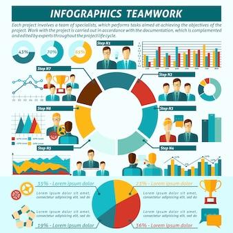 Conjunto de infografías de trabajo en equipo