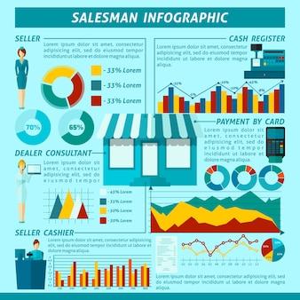 Conjunto de infografías de vendedor