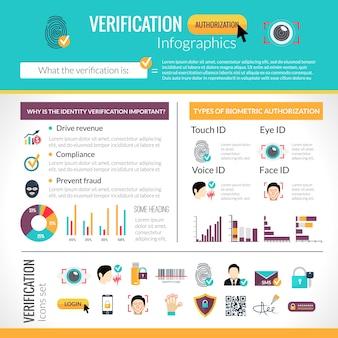 Conjunto de infografías de verificación