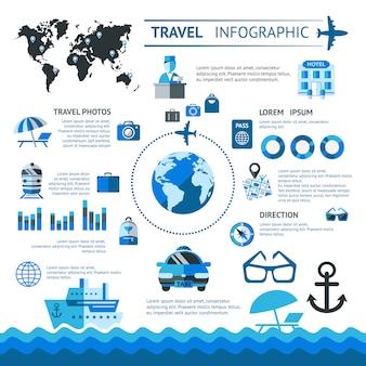 Conjunto de infografías de viajes