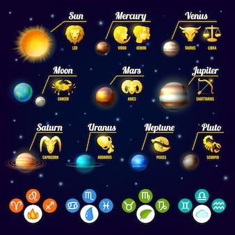 Conjunto de infografías del zodiaco