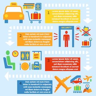Conjunto infográfico aeropuerto