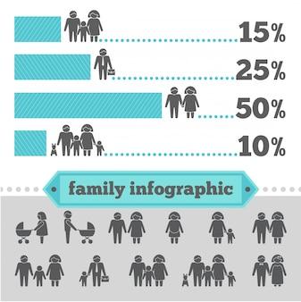 Conjunto infográfico familiar