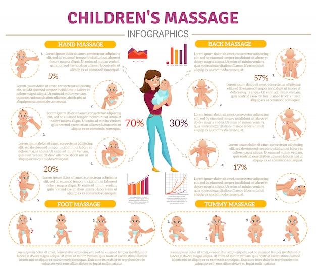Conjunto infográfico de masaje para bebés