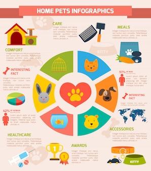 Conjunto infográfico de mascotas