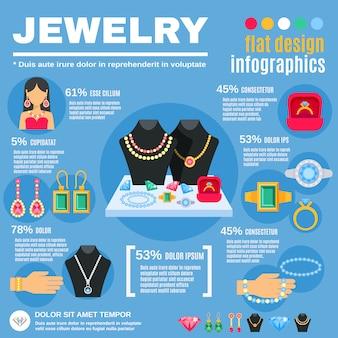 Conjunto de joyería infografía