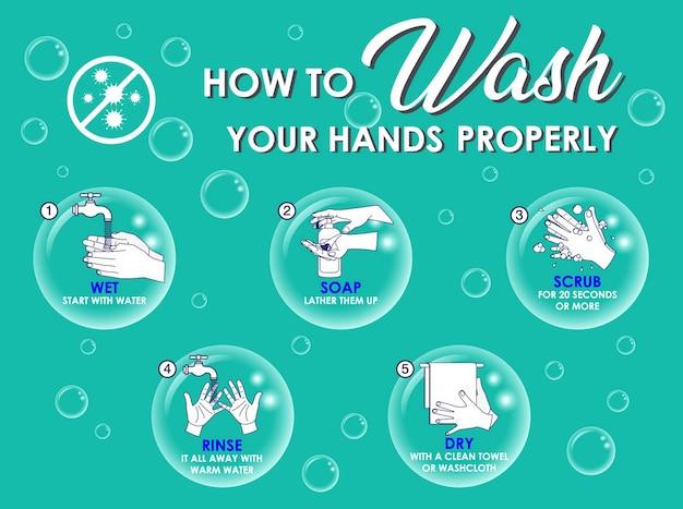 Conjunto de letrero obligatorio o letrero de advertencia cartel del virus corona o virus 2019ncov o lávese las manos