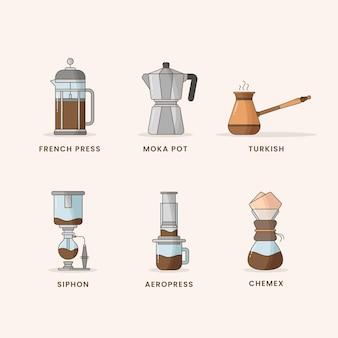 Conjunto de métodos de preparación de café