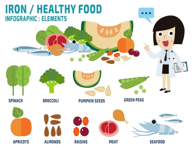Conjunto de minerales alimentos de hierro, vitaminas y minerales.