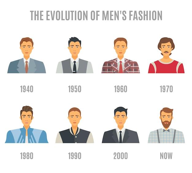 Conjunto moda hombre evolución avatar
