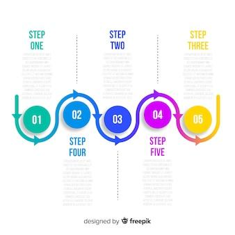 Conjunto de pasos planos infográficos