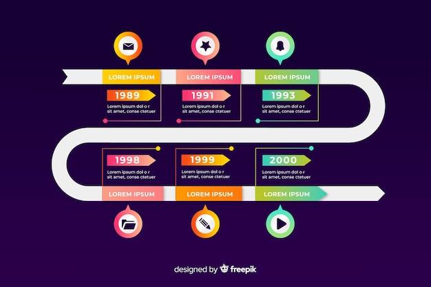 Conjunto de pasos plantilla de línea de tiempo de mejora empresarial