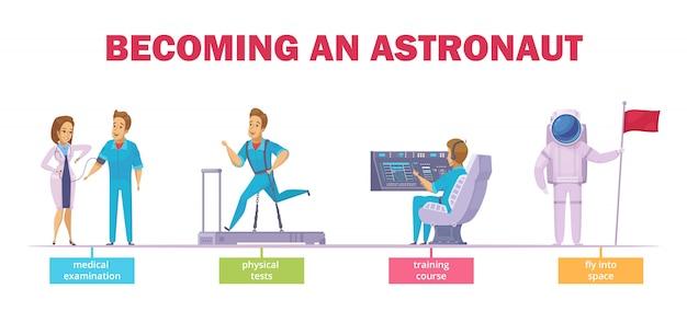 Conjunto de personajes de dibujos animados de entrenamiento de astronauta