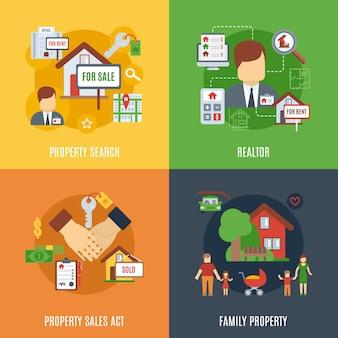Conjunto plano de bienes raíces