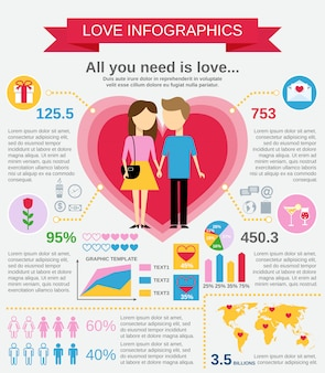Conjunto de plantillas de infografía de amor