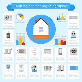 Conjunto de plantillas de infografía de calefacción y refrigeración con frialdad fría ilustración vectorial de calor