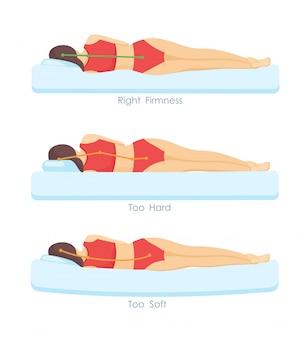 Conjunto de posiciones correctas e incorrectas del colchón para dormir. ergonomía y postura corporal infografía en estilo plano de dibujos animados.