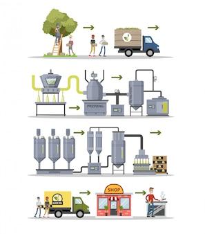 Conjunto de producción de aceite de oliva. de los árboles a las botellas.