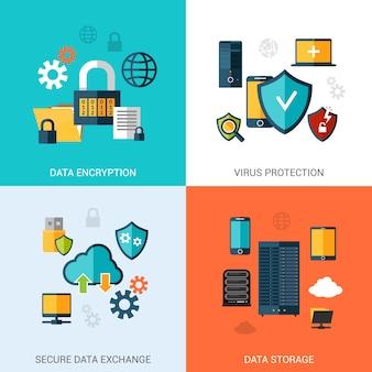 Conjunto de protección de datos
