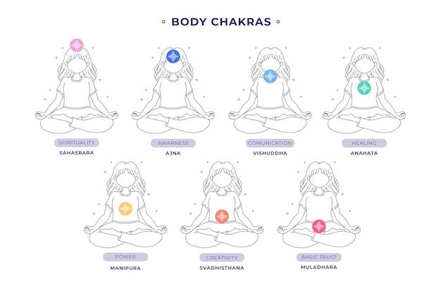 Conjunto de puntos de contorno de chakras