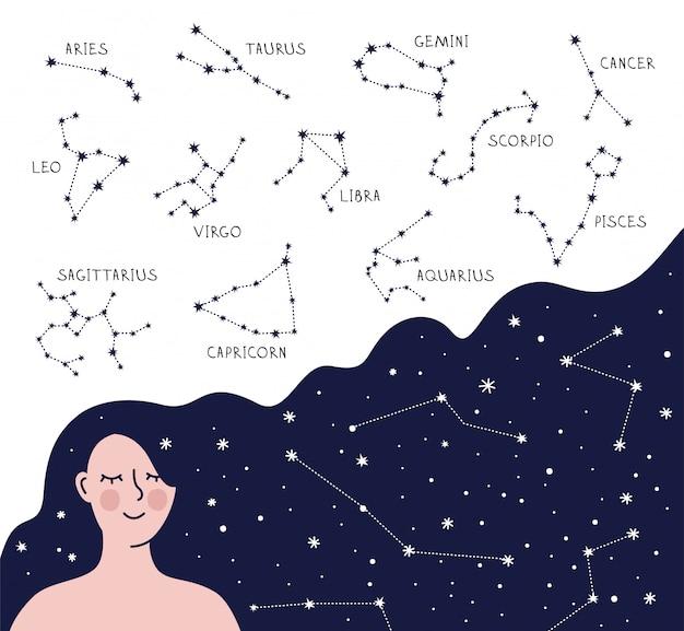 Conjunto de símbolos del horóscopo como personaje de mujer joven. colección de constelaciones del zodiaco