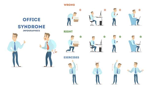 Conjunto de síndrome de oficina.