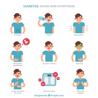 Conjunto de síntomas de diabetes con diseño plano