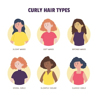 Conjunto de tipos de cabello rizado dibujado a mano plana