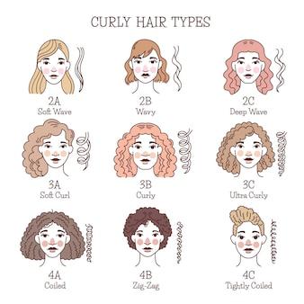 Conjunto de tipos de cabello rizado dibujados a mano