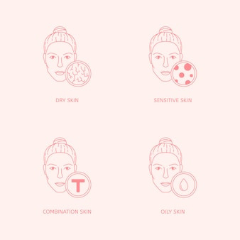 Conjunto de tipos de piel y condiciones en rostros femeninos. concepto seco, aceitoso, combinado, zona t, sensible, dermatológico. iconos de cosmetología. ilustración de línea de cuidado de la piel