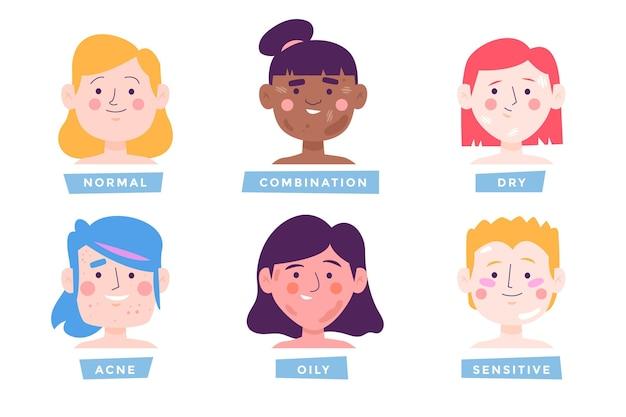 Conjunto de tipos de piel y diferencias.