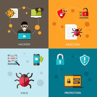 Conjunto de virus cibernético