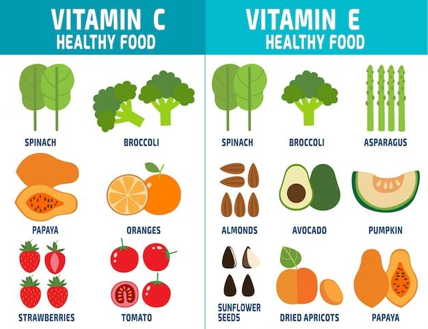 Conjunto de vitaminas c y vitaminas e, vitaminas y minerales, alimentos, ilustración vectorial