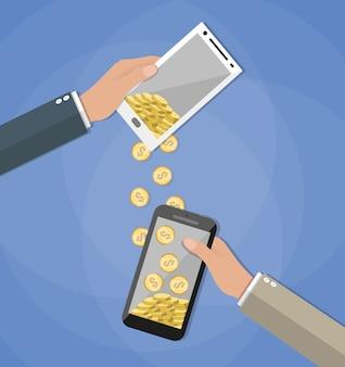 Conpetos de banca móvil