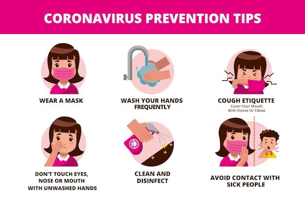 Consejos de coronavirus para protección contra la bacteria