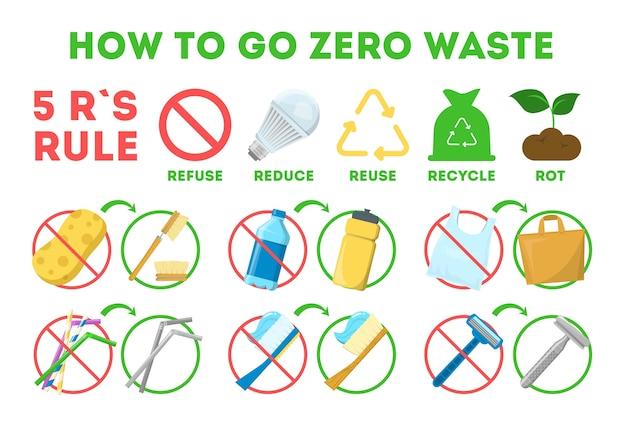 Consejos para las personas como lograr cero residuos