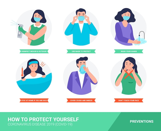 Consejos de protección contra la enfermedad por coronavirus