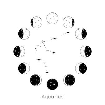 Constelación del zodiaco acuario dentro del conjunto circular de fases lunares contorno negro silueta de estrellas v ...